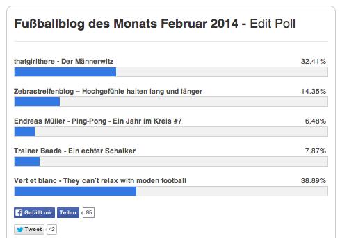 Fußballblog des Monats Februar